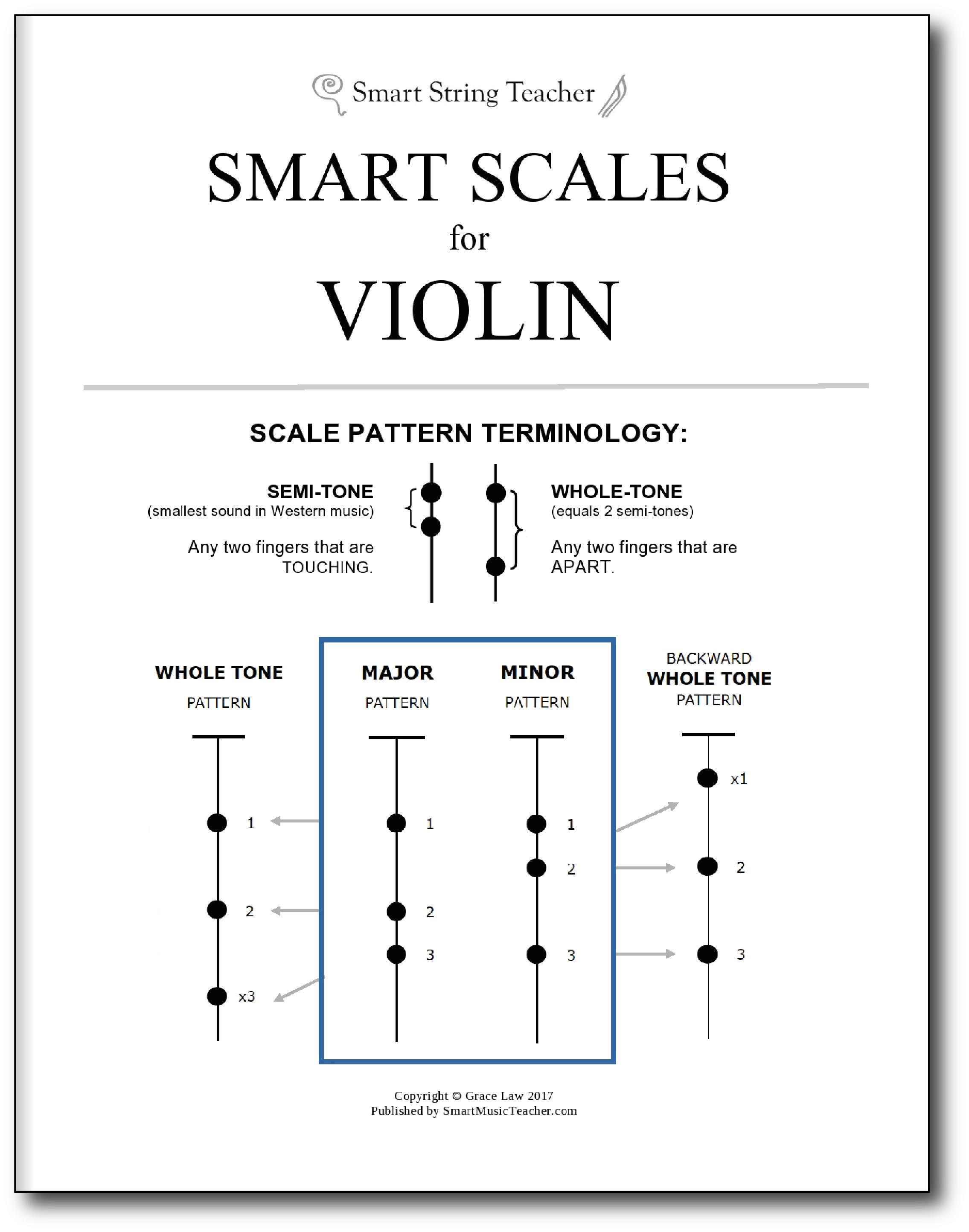 Smart Scales For Strings Violin Viola Cello Bass Score